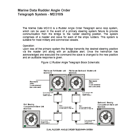 RUDDER ANGLE ORDER TELEGRAPH - MD310S